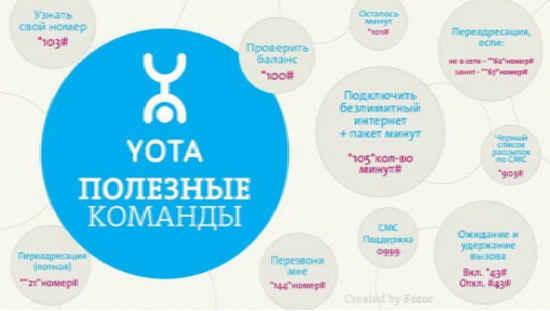 ussd_yota