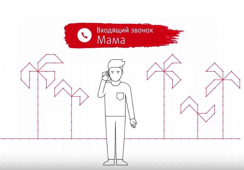 МТС роуминг: цена на звонки в другие страны и обратно