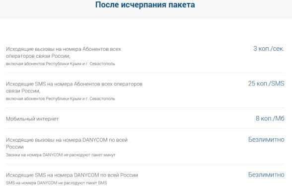 2020-08-30_092141 Danycom Mobile: платное подключение к бесплатным тарифам